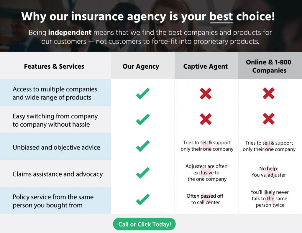 Learn About Our Agency 504 371 5403 Accessible Insurance Agency